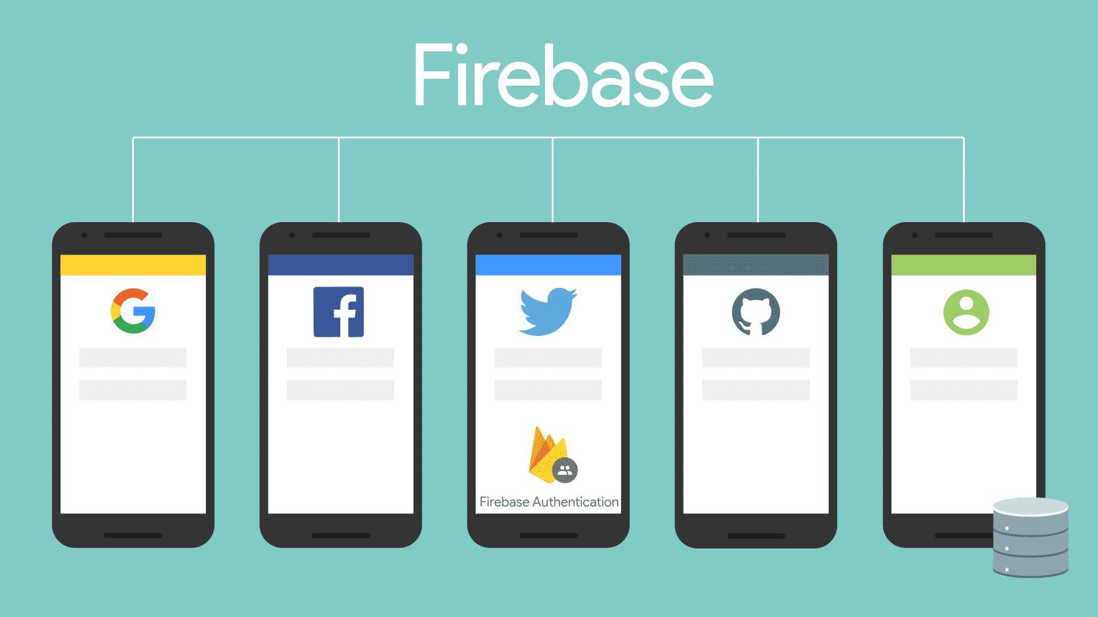 فعال کردن Firebase Auth مزایا استفاده از فایربیس