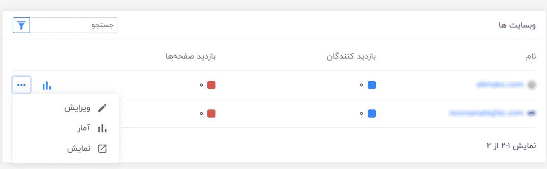 سیستم آمارگیری سایت وردپرس