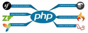 بهترین فریم ورک های php